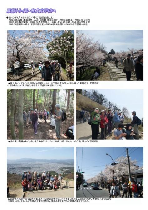 京都トレイル・右大文字山へ1